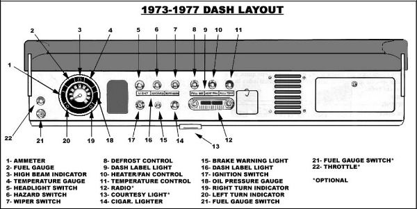 dash layout for our  u0026 39 74