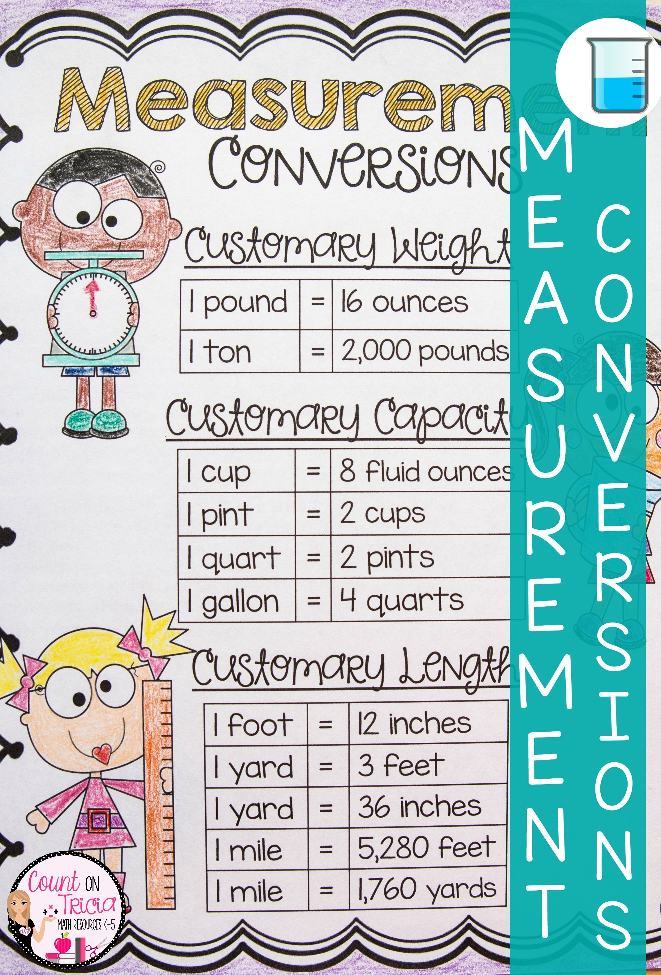 Measurement Anchor Charts And Differentiated Worksheets