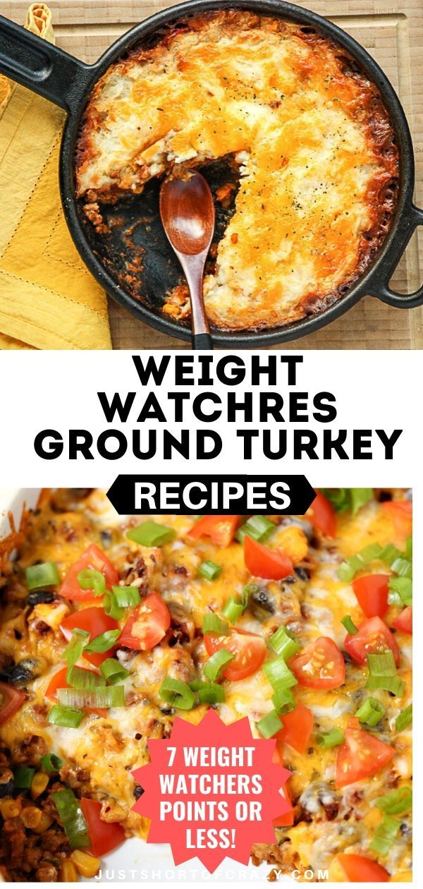 18 Weight Watchers Ground Turkey Recipes - Just Short of Crazy