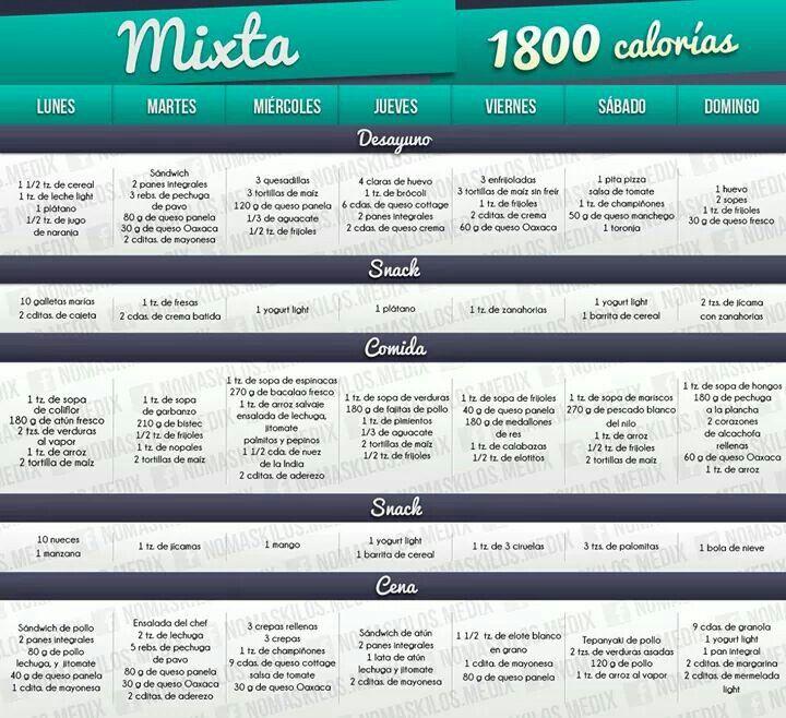 1800 calorias | para adelgazar | Dietas, Dieta saludable y
