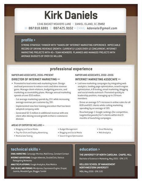 Pin By Christina Naff On My Stuff Good Resume Examples Resume Design Resume Examples