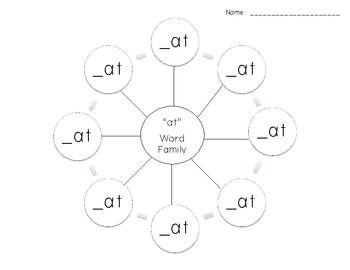 Rhyming Word Family Word Webs Word Families Rhyming Words Word Web