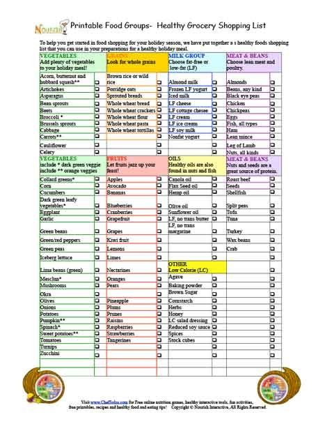 Our free printable healthy food shopping list is printable grocery - printable shopping list