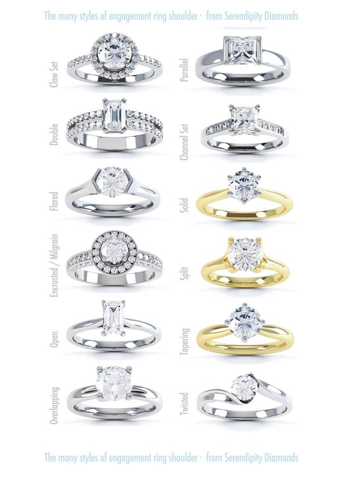 Engagement rings also akoo pinterest ring and halo rh
