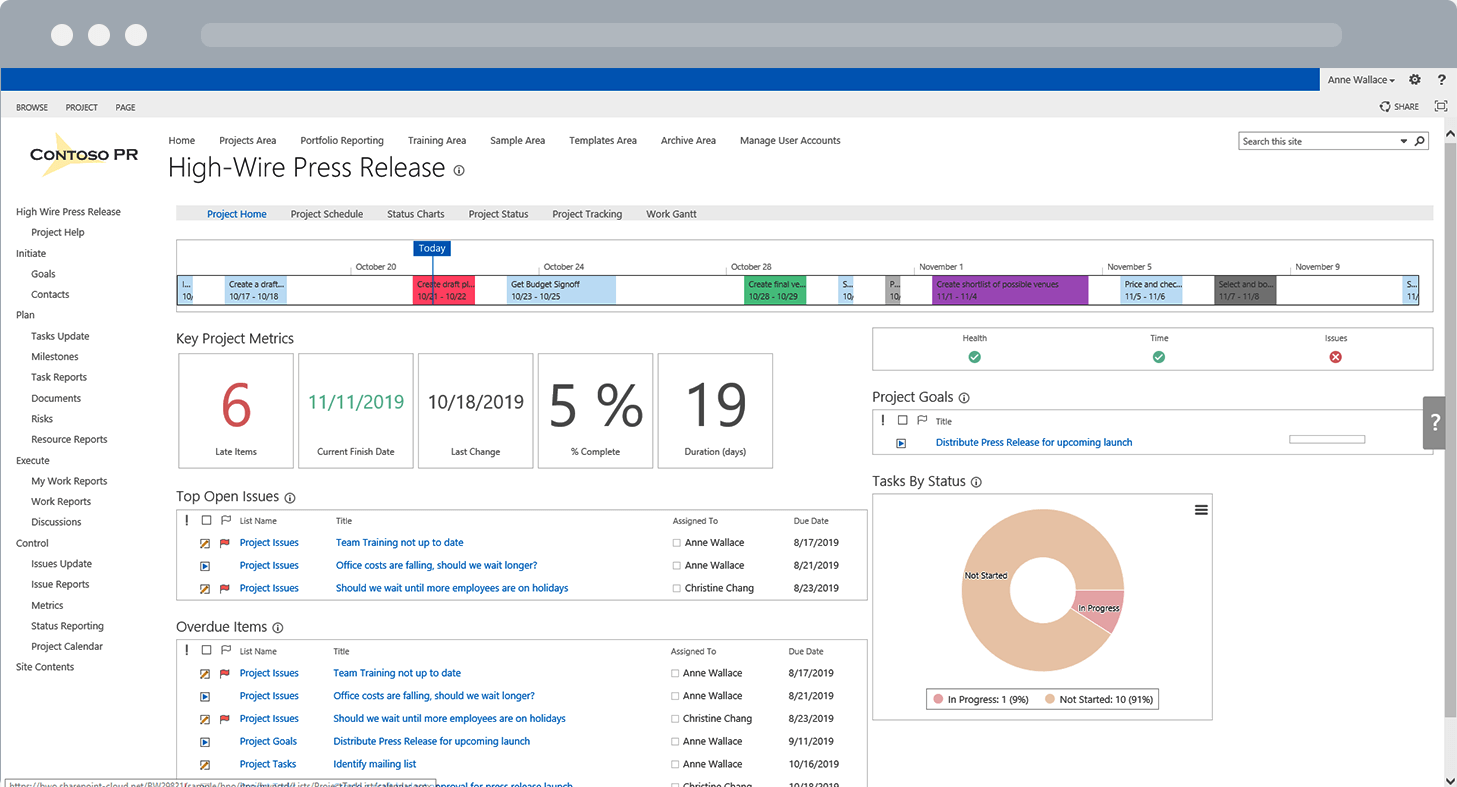 Getting The Best ROI From SharePoint For Your Projects