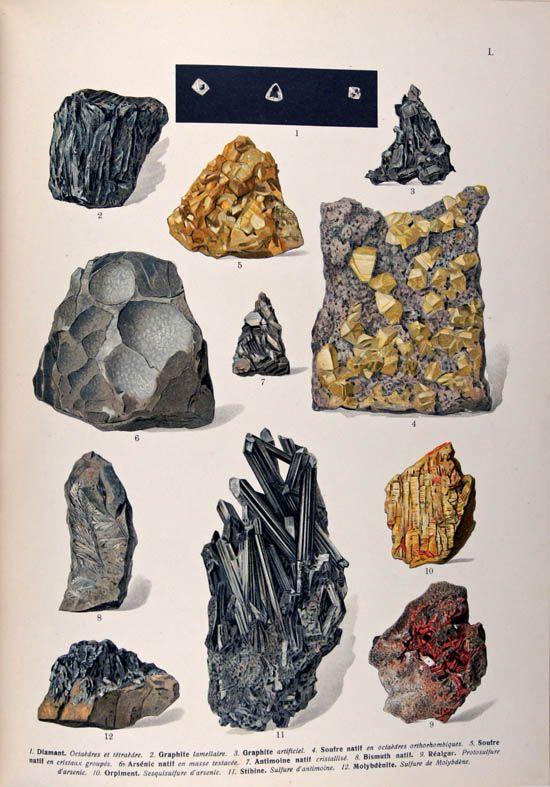 Atlas de mineralogia online dating