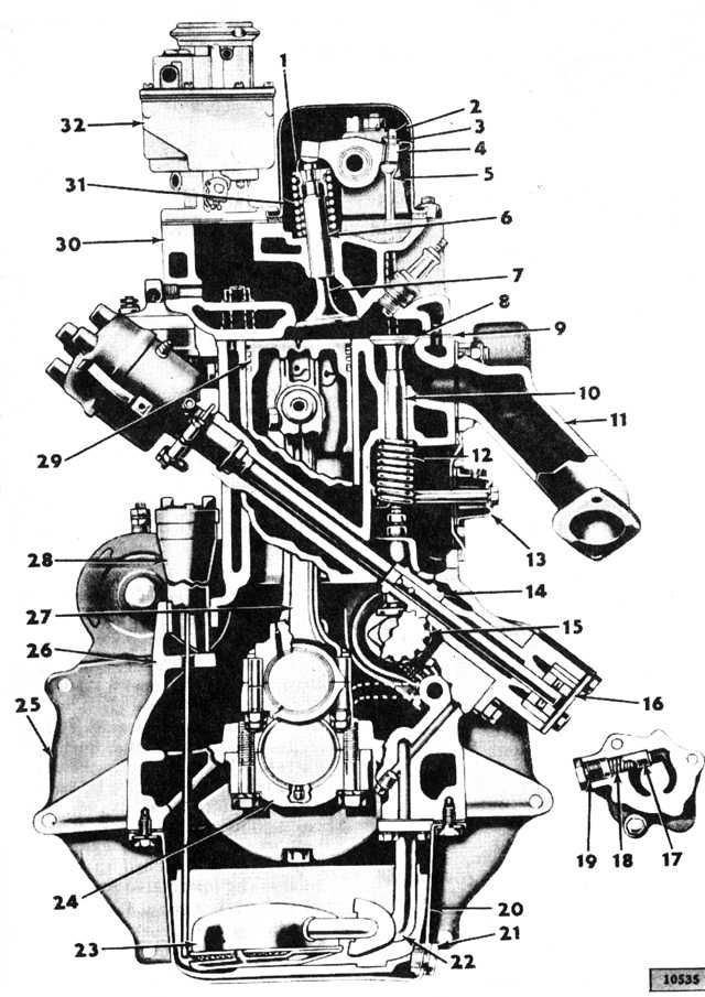 jeepenginehurricanefhead134i4 jeep Pinterest – Jeep Flathead 4 Engine Diagram