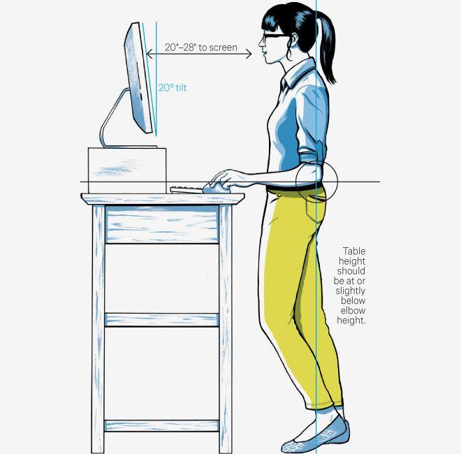 standing desk ergonomics | School | Pinterest | Desks, Diy standing ...