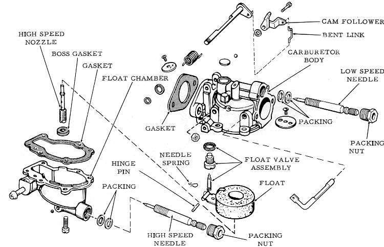 Where Is The Suzuki Gear Case Anode Located