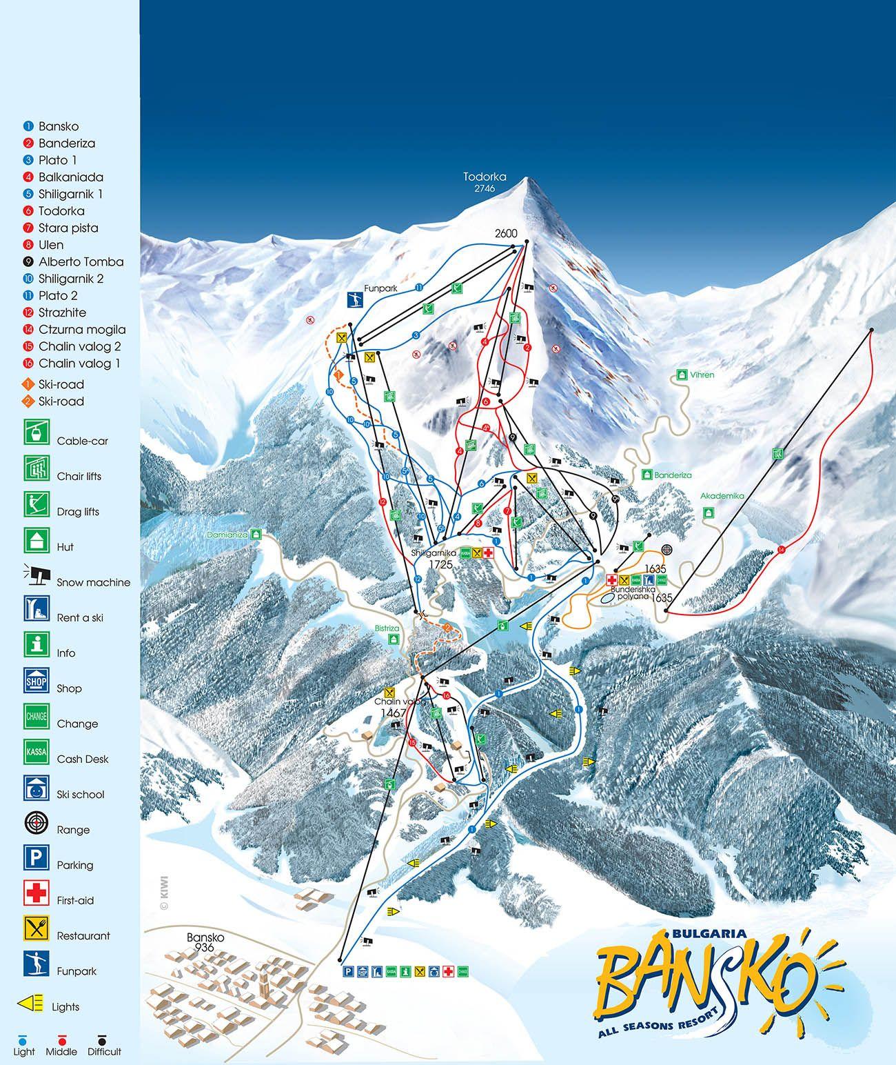 Bansko Vs Borovets Best Ski Resorts Ski Resort Bansko