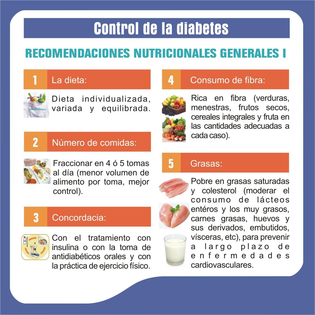 pautas para el tratamiento de la diabetes tipo 2