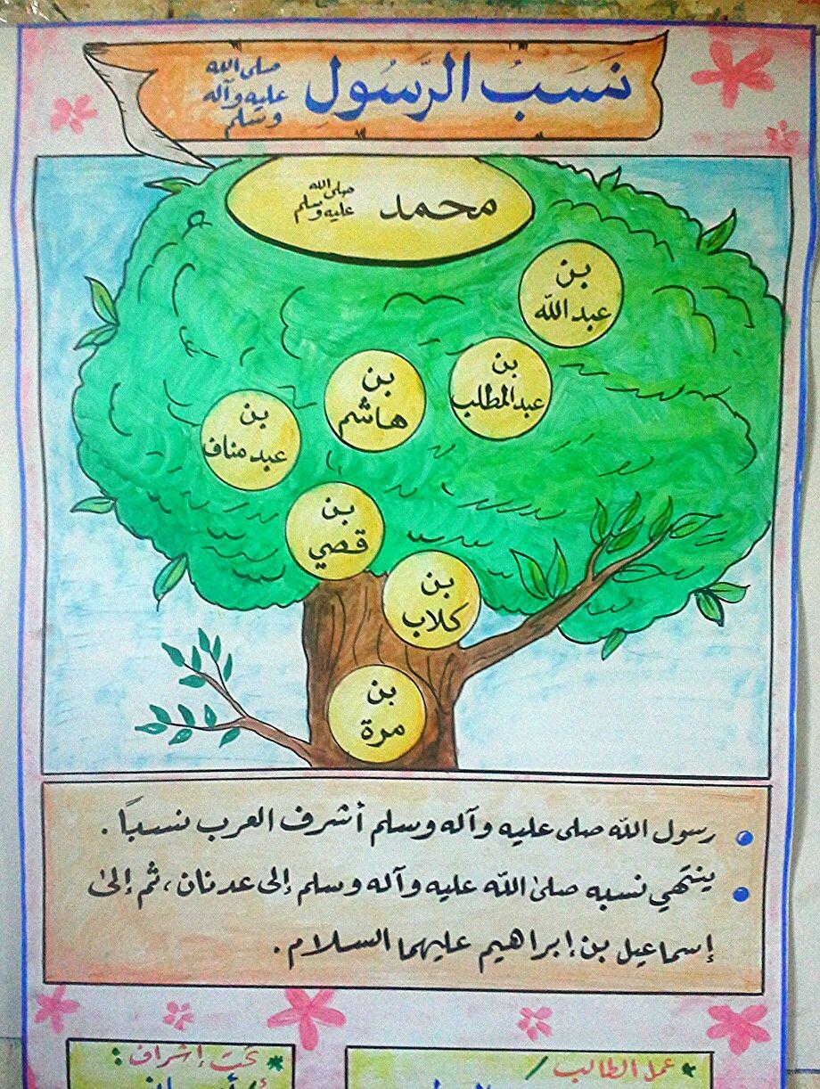 Pin By Fatina Khalili On Ecole Learning School Children