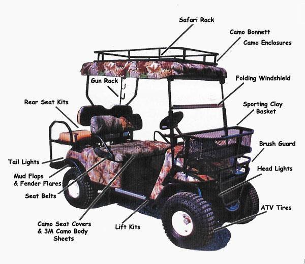 Golf Cart Parts & Accessories - Golf Cart Trader   Golf cart
