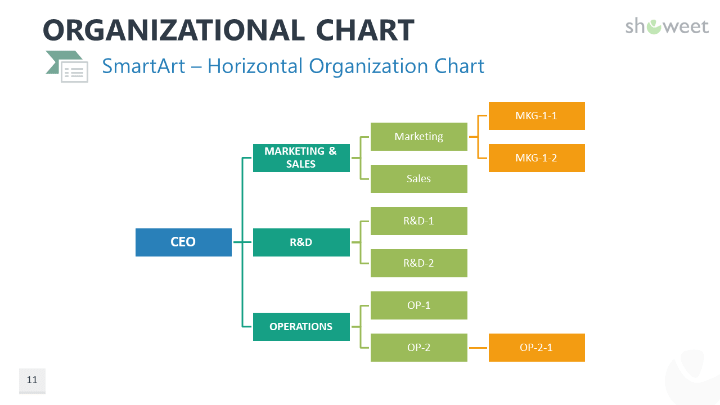 organizational charts for powerpoint charts amp diagrams