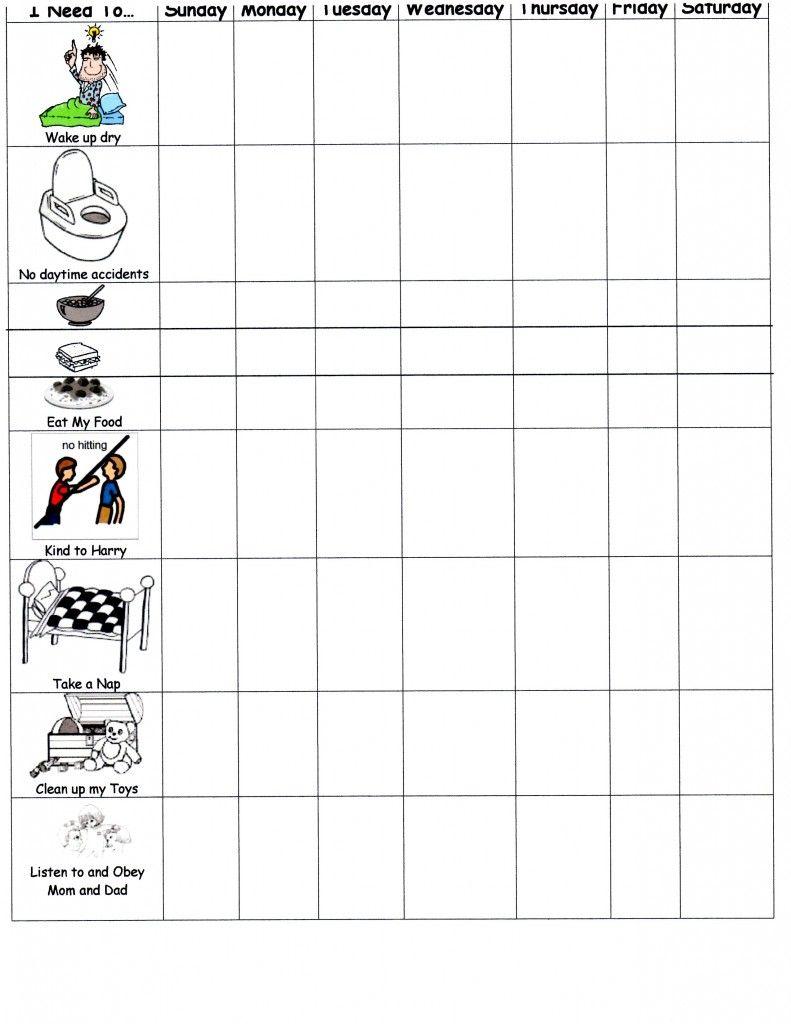 Behavior Chart | Behaviour chart, Home behavior charts ...