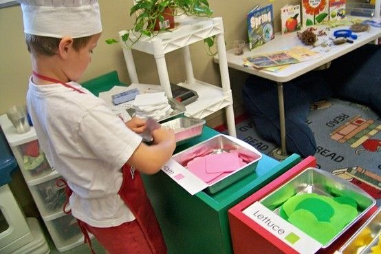 Great Dramatic Play Ideas {my fave is the sandwich shop ...