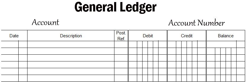 1000 images about Accounting templates and help files – Ledger Form