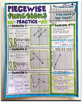 Piecewise Functions Doodle Notes With Images Doodle Notes