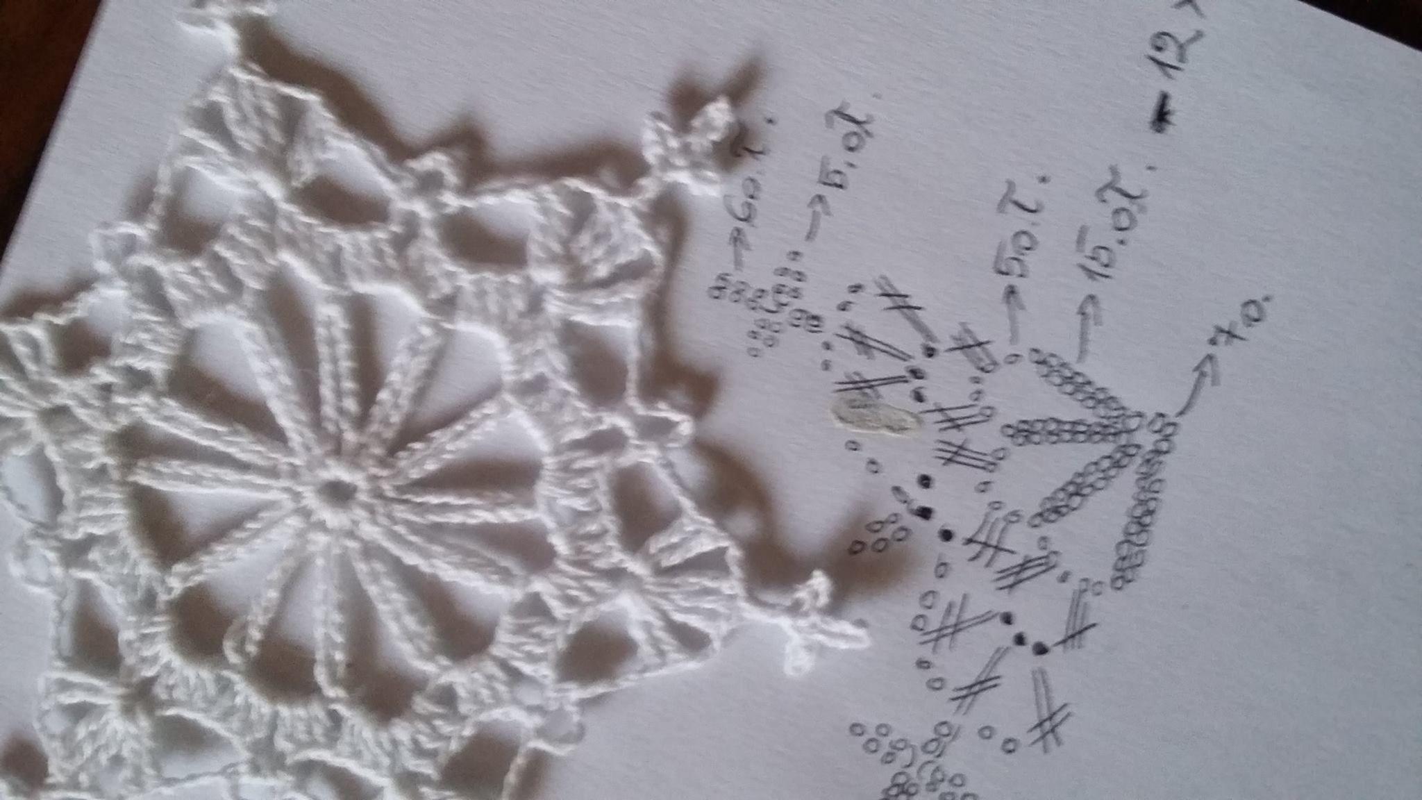 95 gwiazda | crochet patterns | Pinterest | Weihnachten häkeln ...