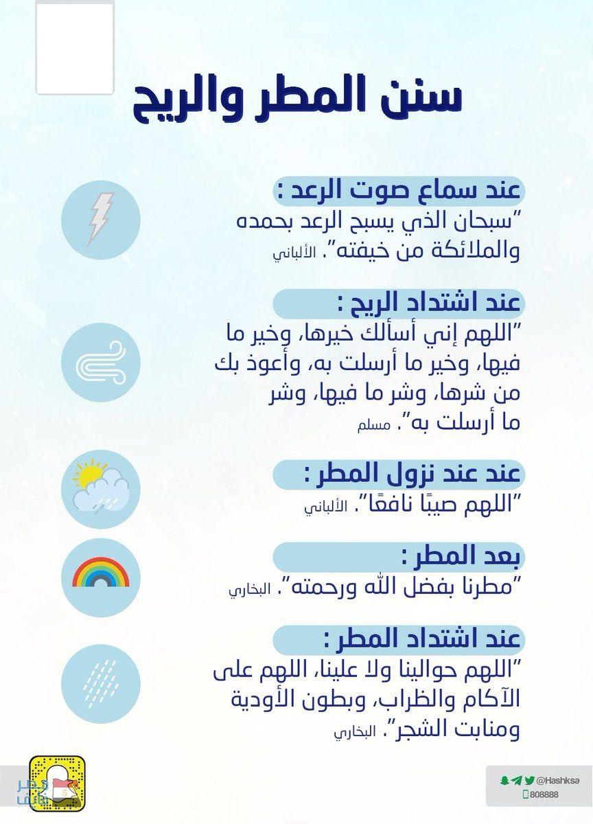 دعاء بعد الصلاة دعاء مستجاب اذا قلته وهبك الله عيش السعداء والنصر على ا Youtube