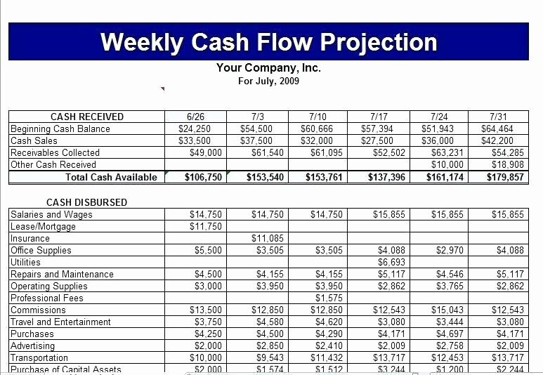 50 unique simple cash flow statement template in 2020