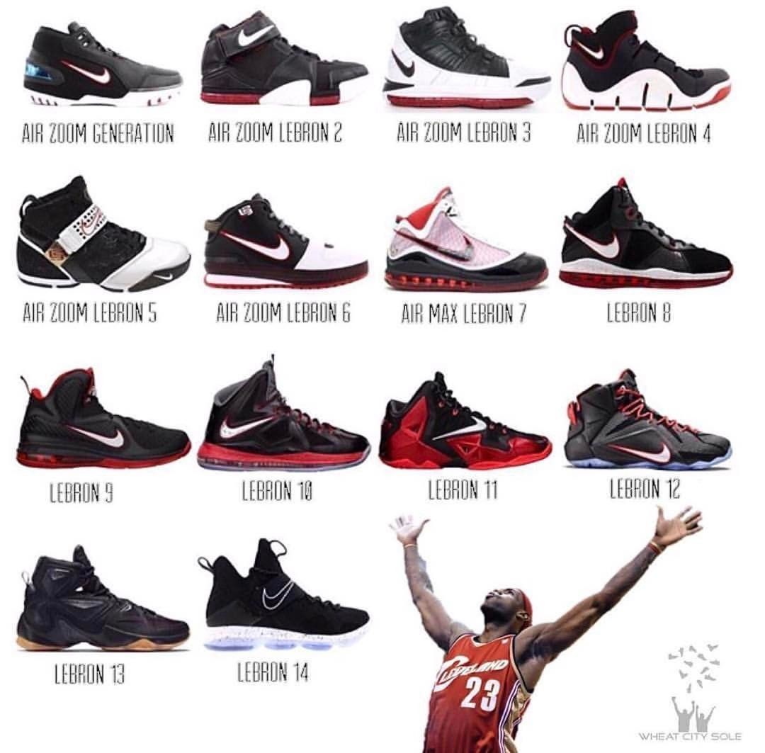 8bfc2596a95 What was the best LeBron model  Nba Basketball