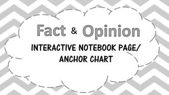 Fact and Opinion anchor chart. This is a great resource