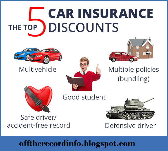 Vehicle Insurance Companies In Florida
