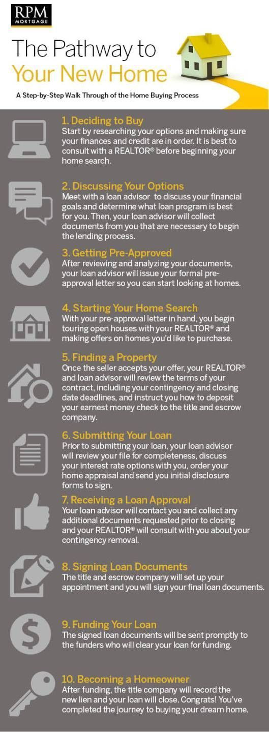 What Is A Va Loan Certificate Of Eligibility Va Loan Refinance Mortgage Certificate Of Eligibility