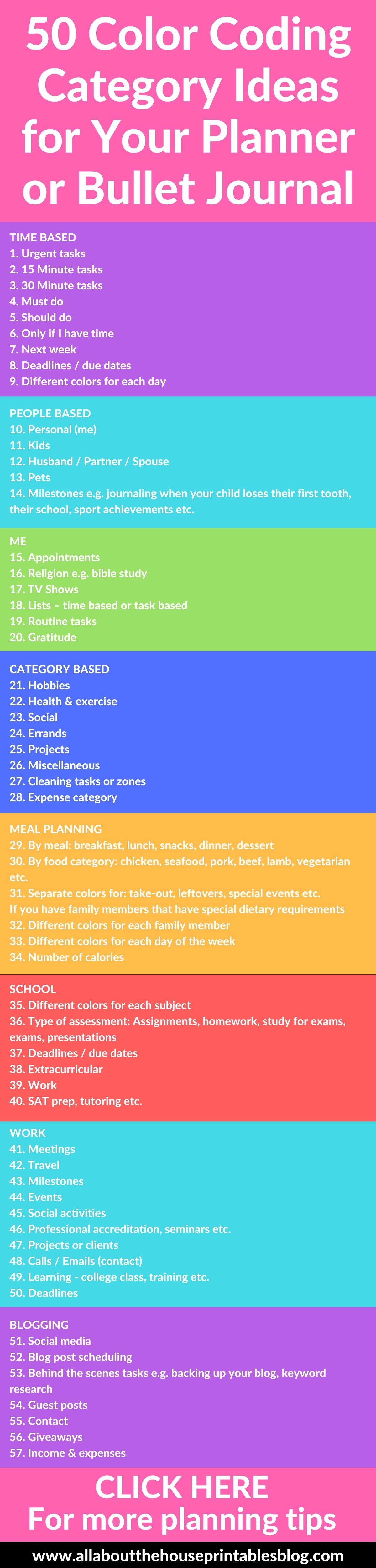 50 category ideas for color coding your planner bujo for Color coding planner