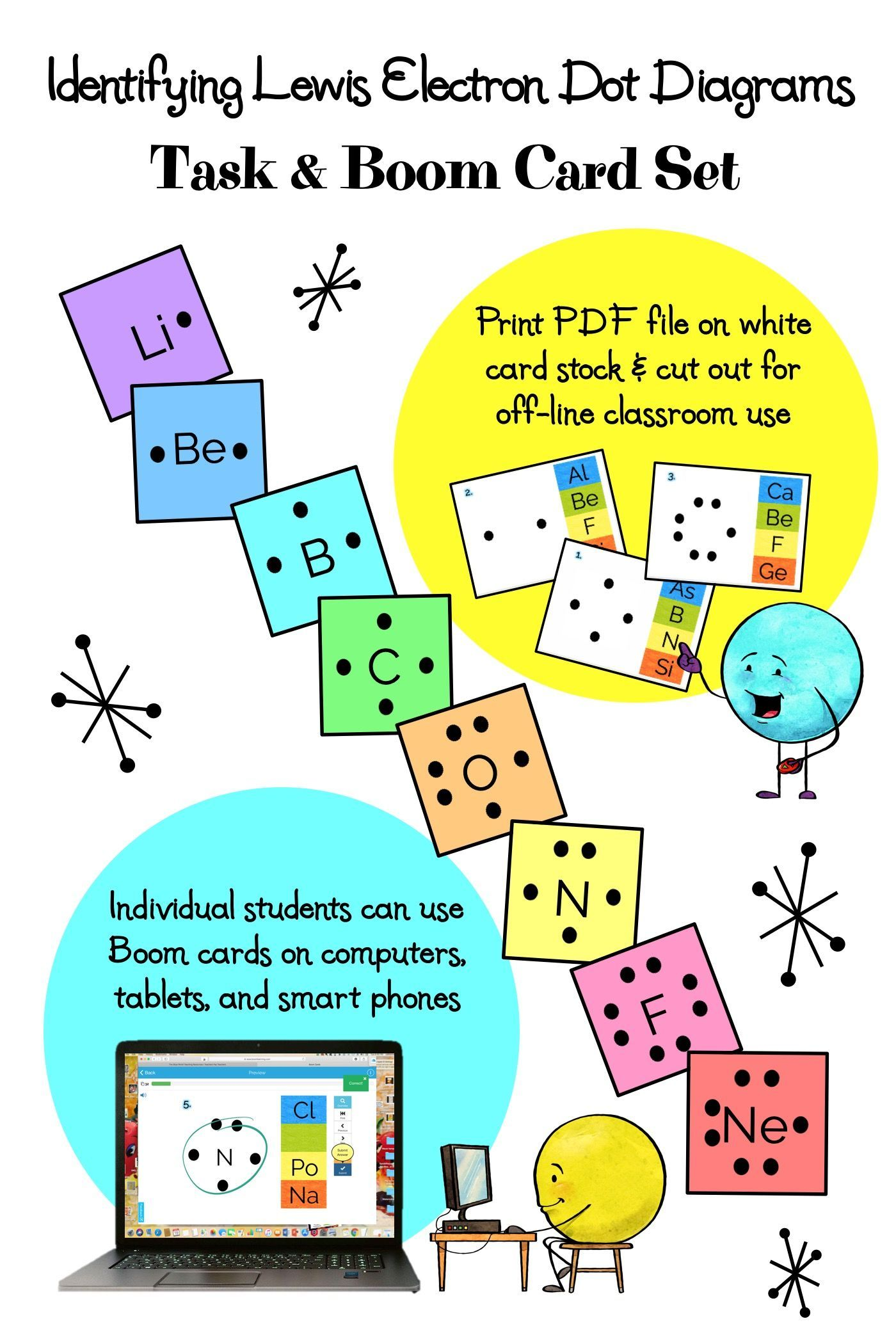 Lewis Electron Dot Diagrams Task Cards