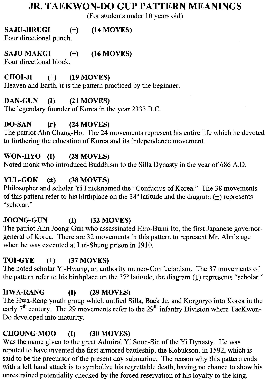 taekwondo patterns meanings - Google Search | Language
