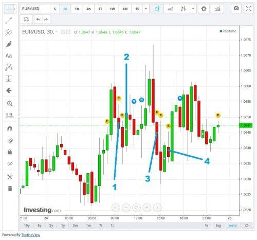 Binary trading software free
