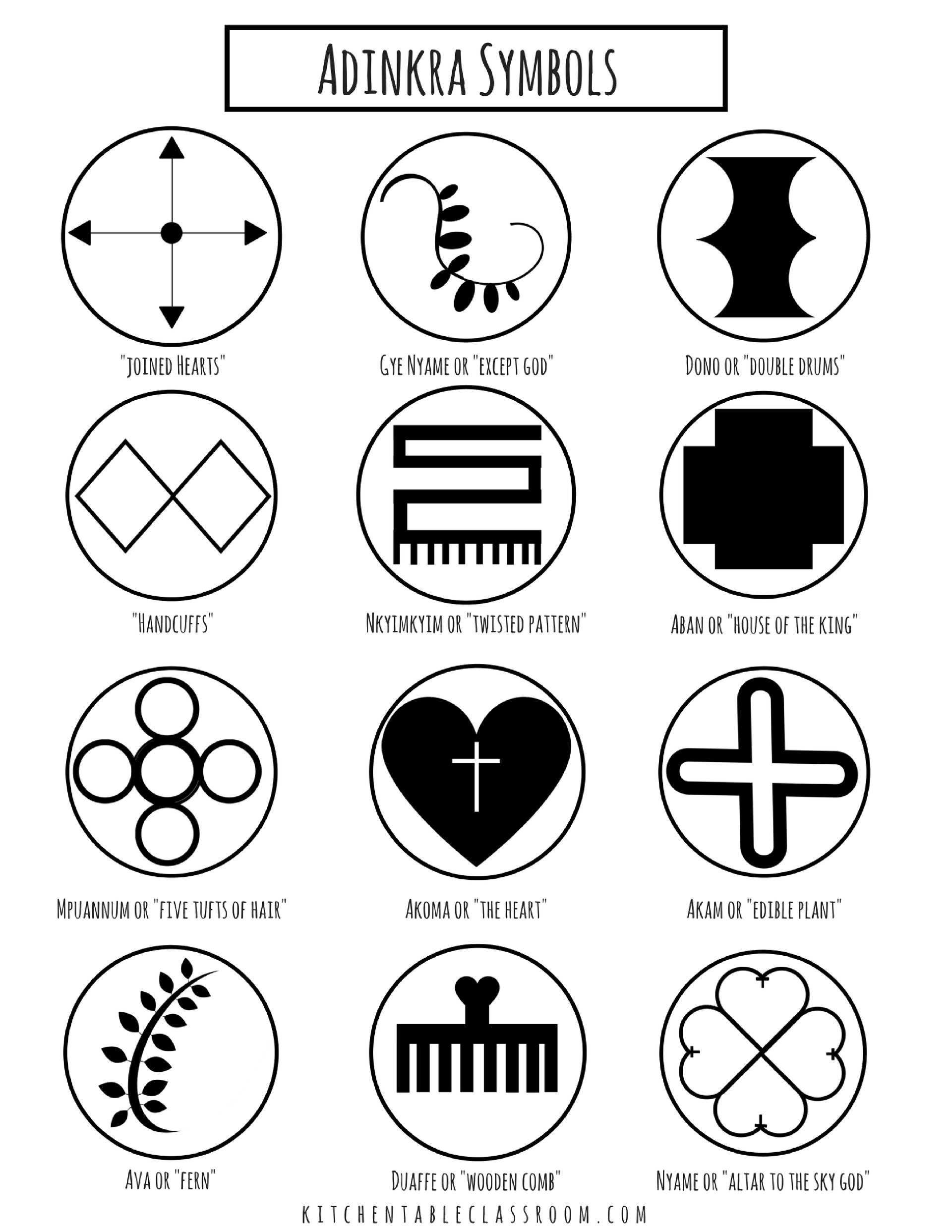 Adinkra Symbols Exploring Printmaking And Patterning