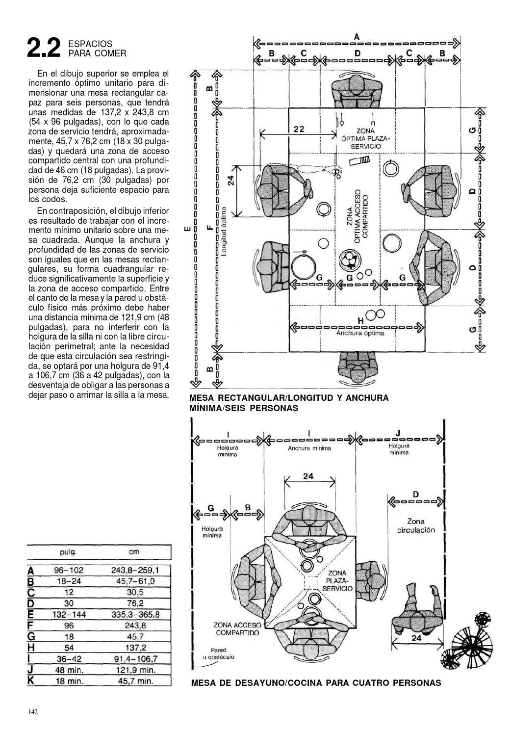 Panero las dimensiones humanas en los espacios for Libro medidas arquitectura