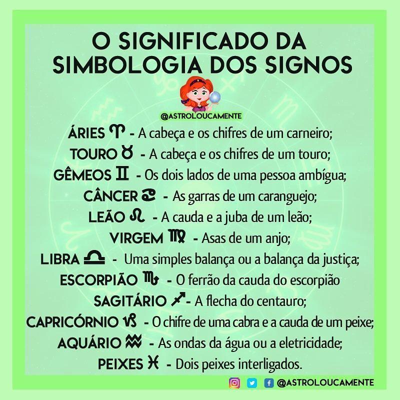 O significado do smbolo dos signos Um
