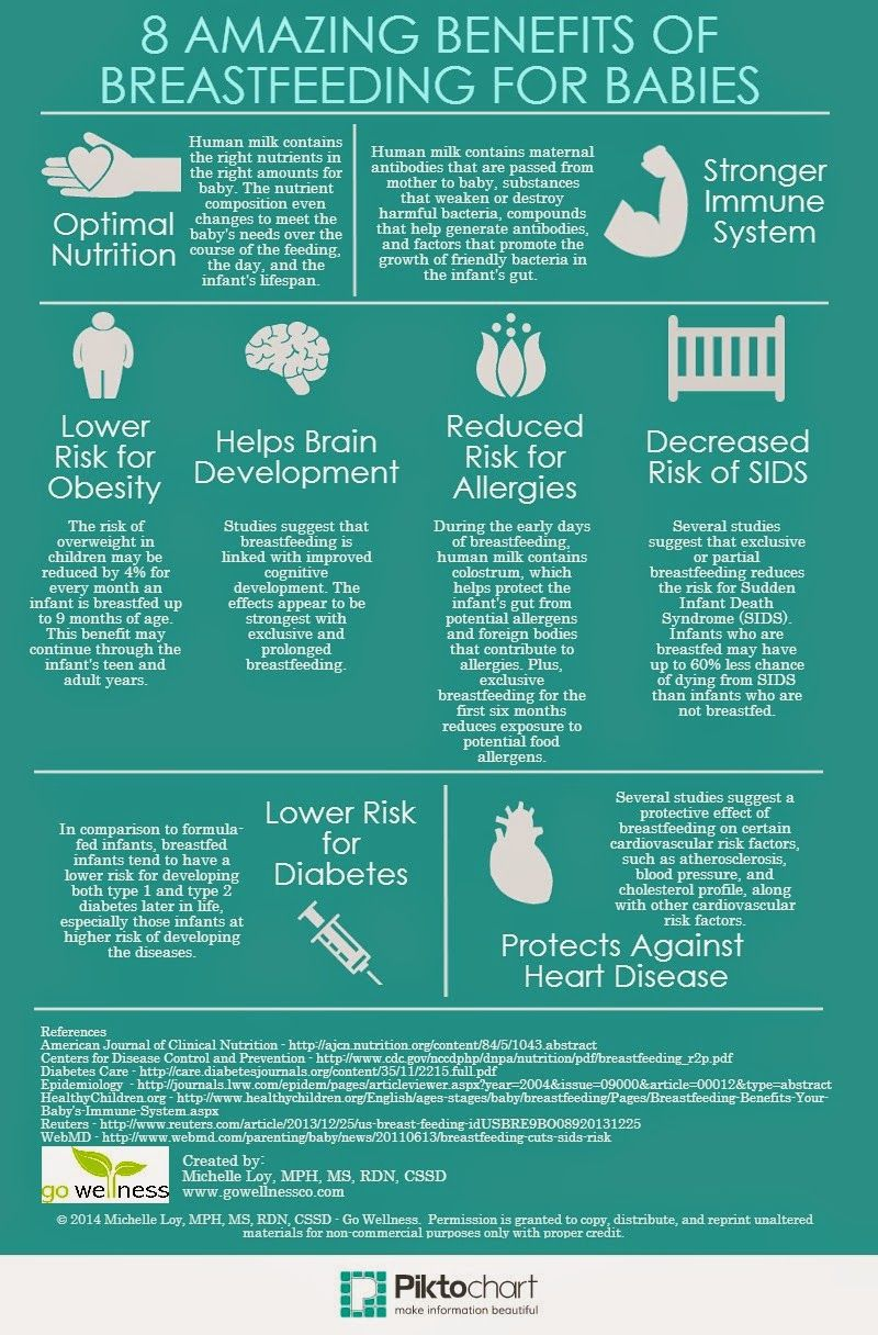 Amazing Benefits Of Breastfeeding For Baby Infographic