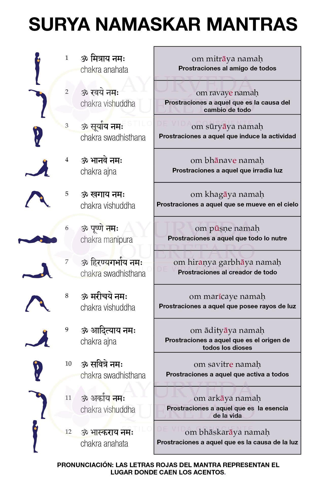 Surya Namaskar Mantras Yoga Mantras Mantras Yoga Benefits