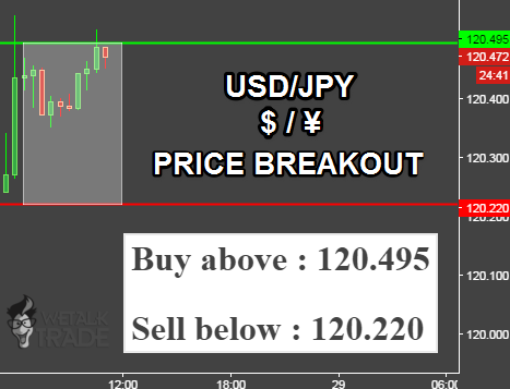 Forex sell rate india