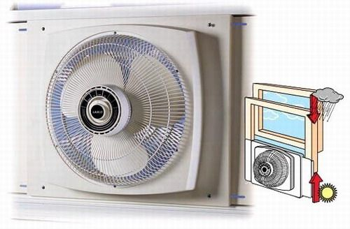 Bathroom Window Exhaust Fan Shower Remodel Window Fans