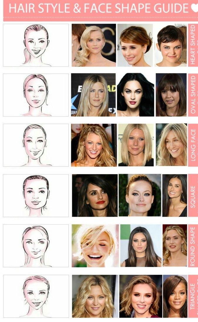 1001 Idees Pour Savoir Quelle Coupe De Cheveux Vous Irait Des Conseils Coiffure Visage Ovale Coupe De Cheveux Visage Visage