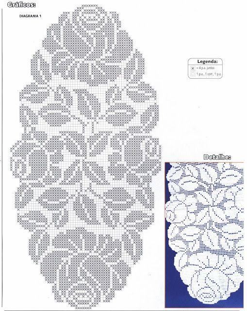 gráfico-de-tapetes-de-rosas-modelos-de-tapetes-2 | crochet doilies ...