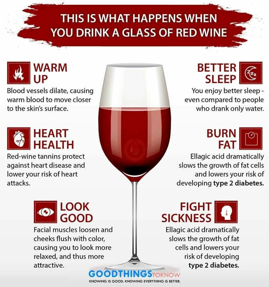 Pin By Kerri Vaile On Health In 2020 Red Wine Benefits Red Wine Health Benefits Red Wine