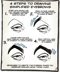 Pin By Alexandra Flores On The Mad Art Of Caricature Tom Richmond Caricature Tutorial Caricature Drawing Comic Tutorial