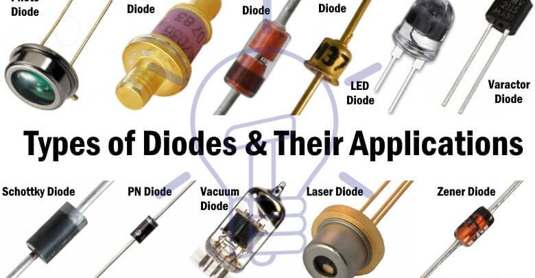 Types Of Diodes And Their Applications 24 Types Of Diodes Simple Electronics Diodes Electronic Schematics