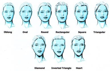 Whats Your Face Shape | Face shapes, Shapes and Face
