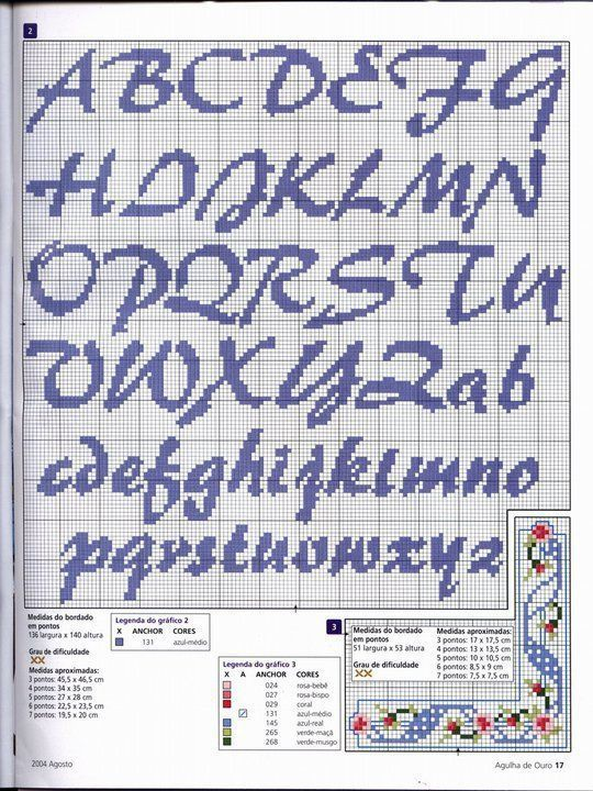 avete schemischemi di lettere a punto croce forum