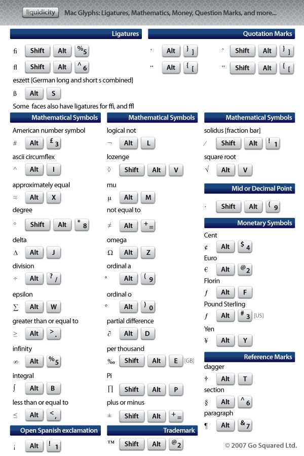 Mac symbol shortcuts | My Style | Macbook shortcuts, Mac