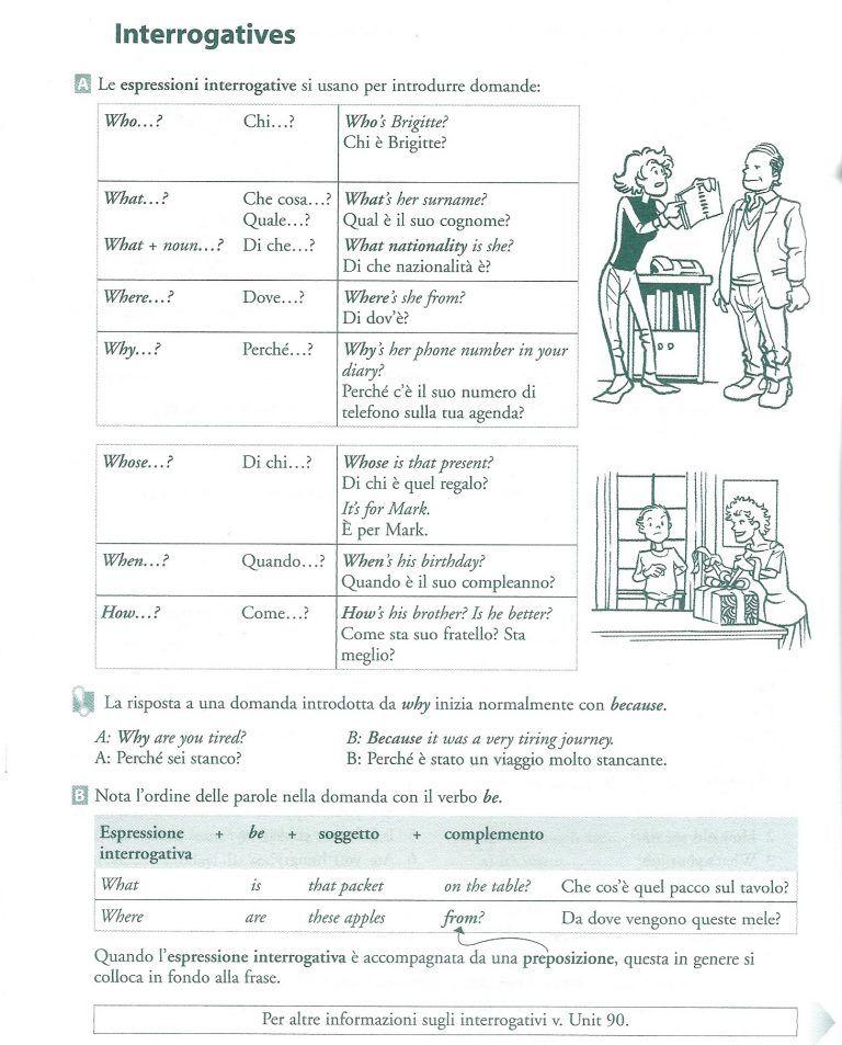 Interrogatives Con Immagini Corsi Di Inglese Inglese