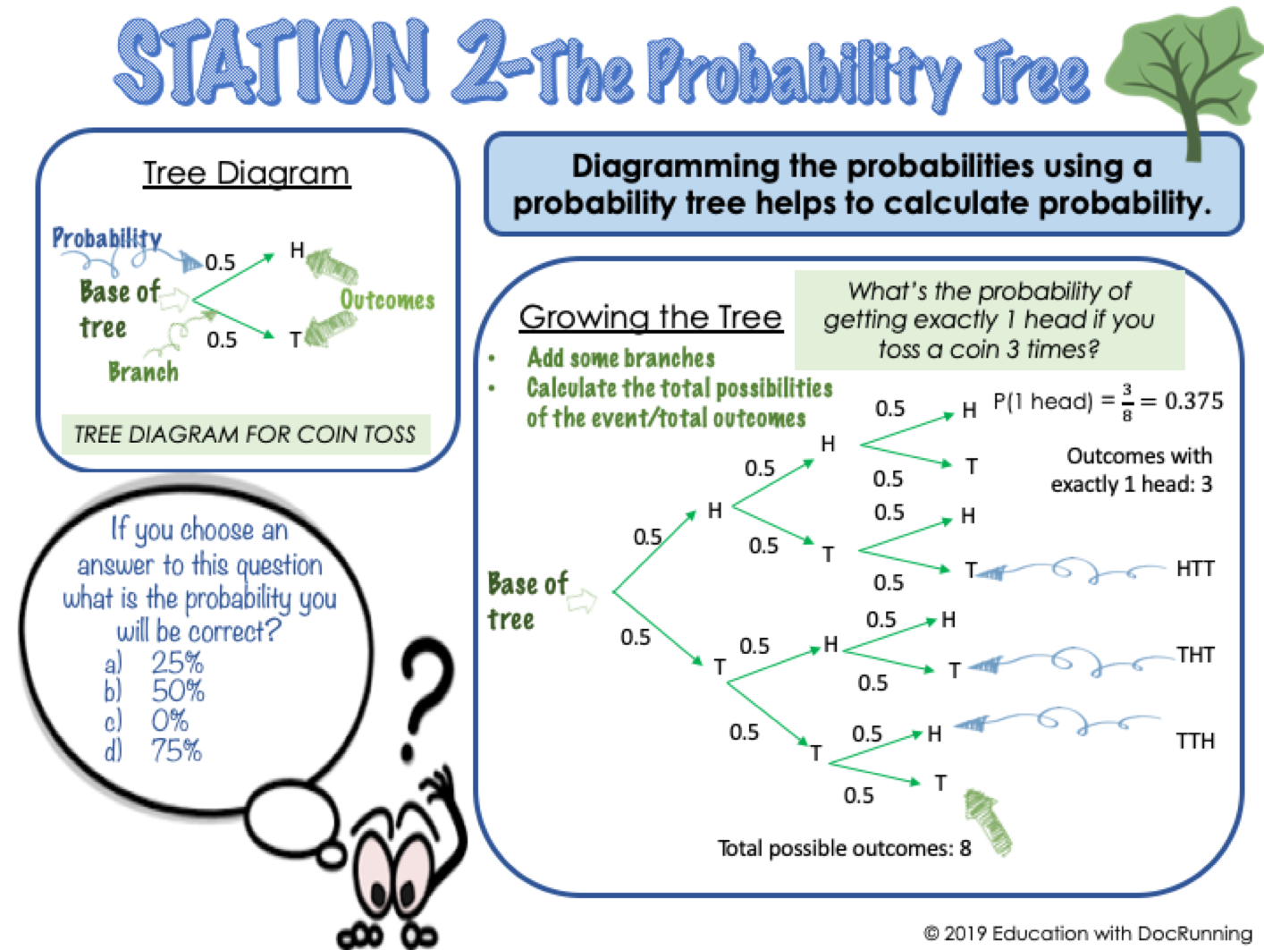 Probability Notes And Stations Distance Learning